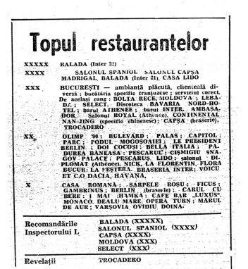 Topul restaurantelor din Bucuresti in 1991