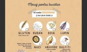 Card AREA alergii pentru clientii de restaurante